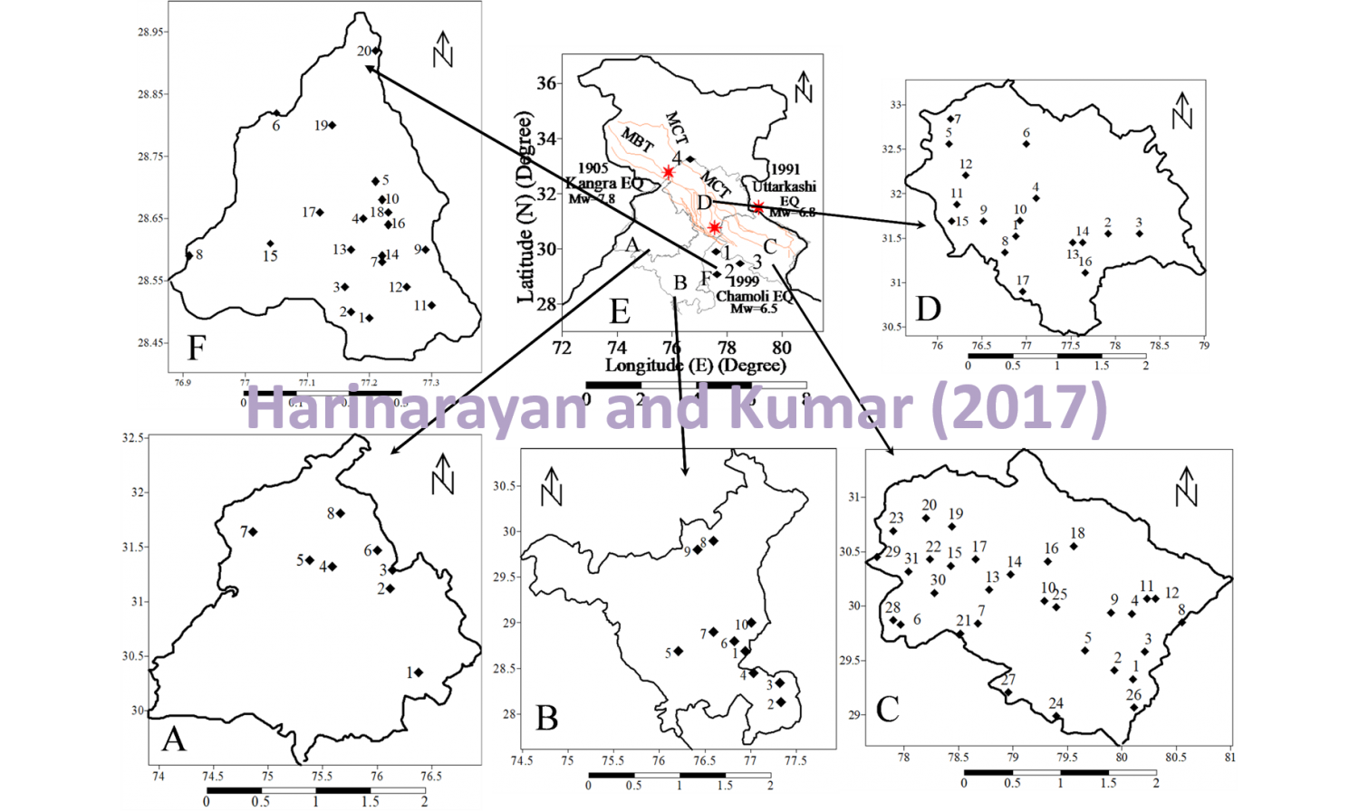 Location of PESMOS recording stations used in the present study area (Note: A-Punjab; B-Haryana; C-Uttarakhand; D-Himachal Pradesh; E presents recording stations 1, 2, 3 from Uttar Pradesh and 4 from Jammu & Kashmir; F-Delhi)