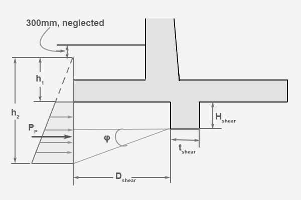Cantilever Retaining Wall Design