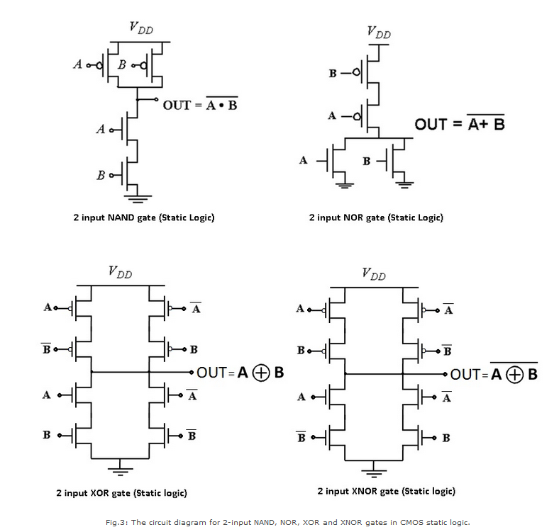 images?q=tbn:ANd9GcQh_l3eQ5xwiPy07kGEXjmjgmBKBRB7H2mRxCGhv1tFWg5c_mWT Circuit Diagram Of And Gate Using Cmos