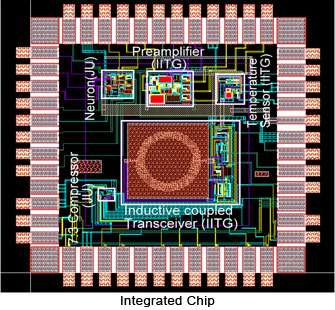 Vlsi Design Lab Iitg